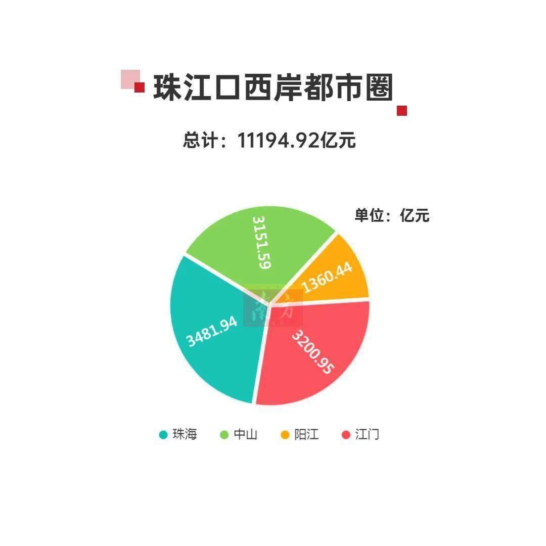 中山2020gdp_2020年中山房价分布图