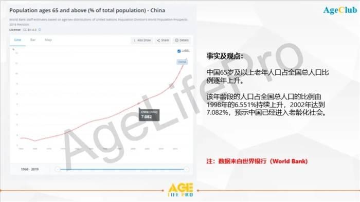 图市总人口_中国省市地图
