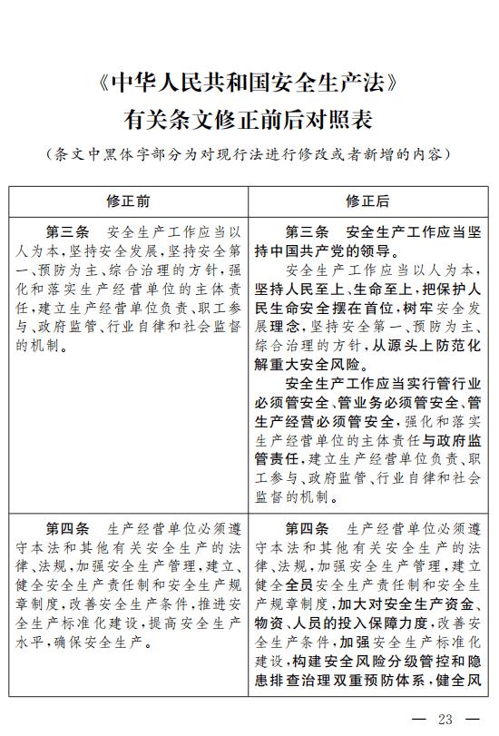安全生产法(修正草案)征求意见
