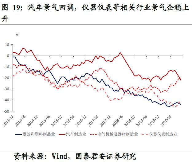 2021高州经济总量_许智明高州豪宅