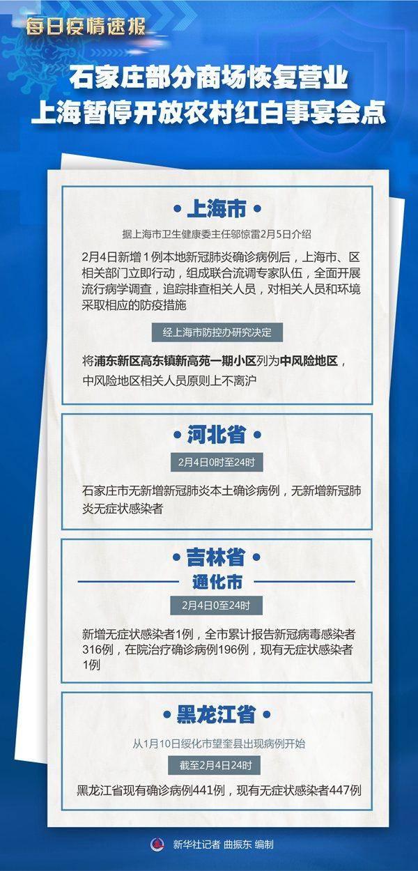 石家庄一部分大型商场恢复营业上海市暂停开放乡村红白事宴席点