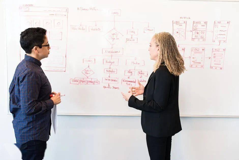 婺源资本刘勤:优秀的企业家有这五个特点