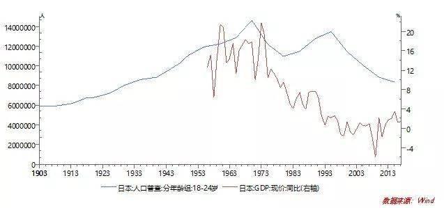 日本经济gdp_日本经济图片