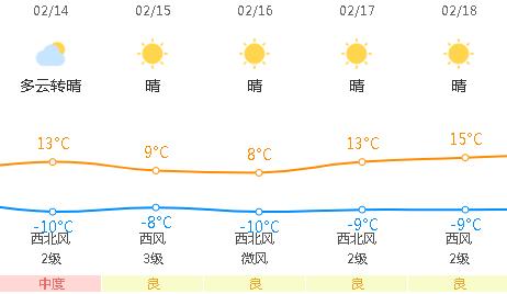 降温8℃以上!山西连发两条预警,预警区域……  第4张