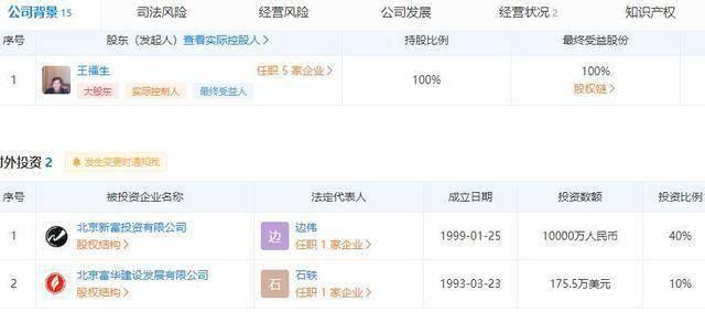 坠落的东北富豪:来京搞地产,曾身家24亿,被判7年后欲再起  第6张