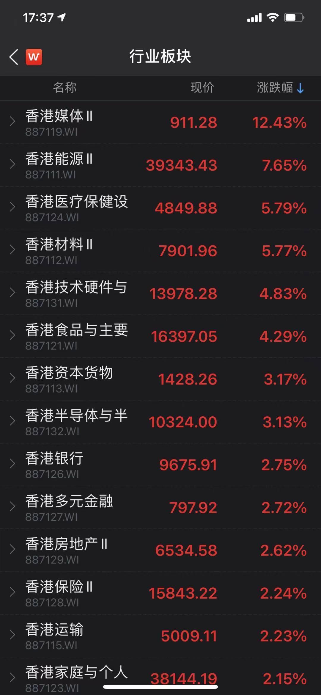 在家网上兼职投资有这几种方法,港股节后开门红恒指收涨1.9%,影视娱乐股大涨