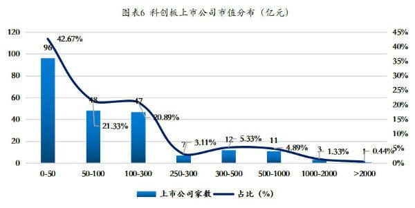 张奥平:2021年A股市场将迎来企业价值一九分化与破发常态化|新资本增量价值主义