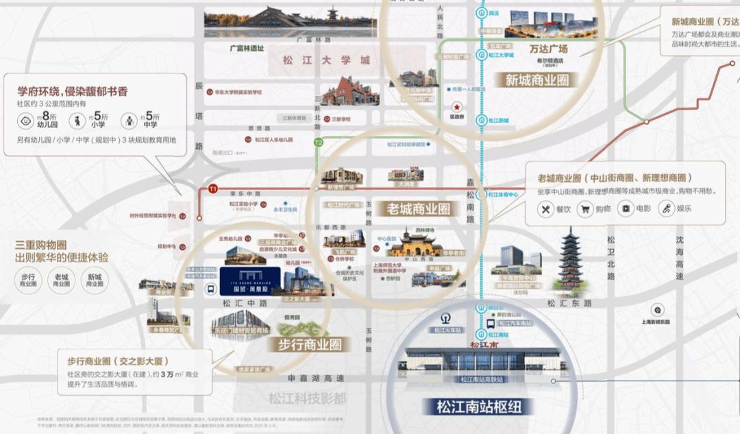 不摇号!不拼分!337万,轻松上车上海的硅谷