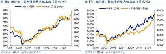 安信策略:预计市场短期中性 投资者要怀着牛心带着熊胆