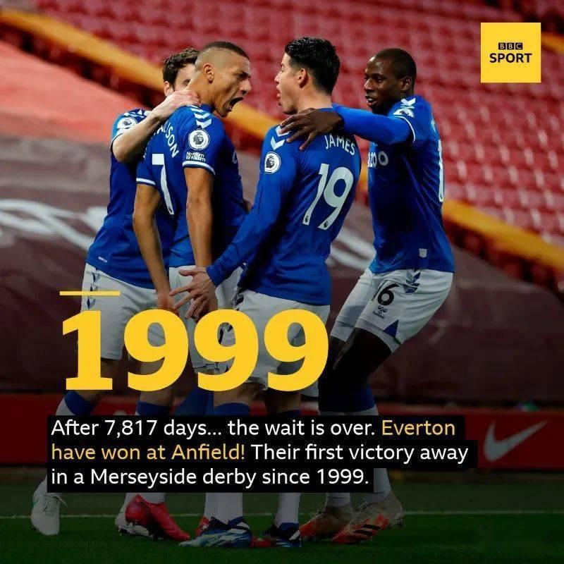 7817天!本世纪首胜,利物浦天空是蓝的