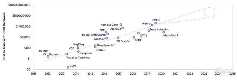 女版巴菲特的15个趋势预测:寻找下一个特斯拉,2021成为人生赢家  第3张