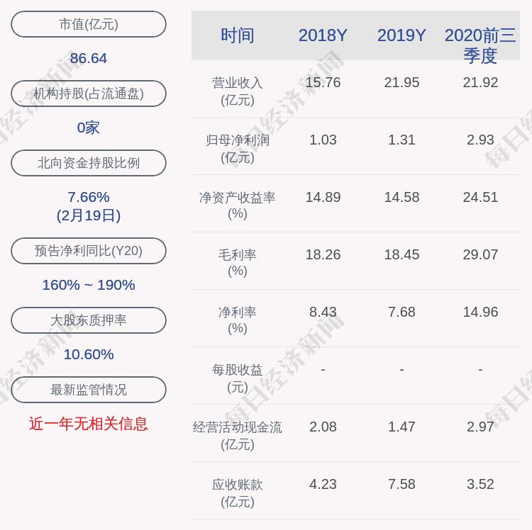 侨银股份:中标1.02亿肇庆新区环卫保洁及绿化养护服务项目