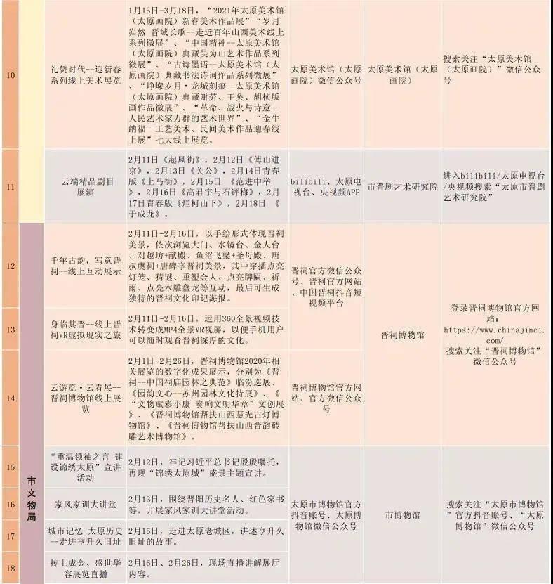2021太原元宵节游玩超全攻略!内附线上线下节目表...  第38张