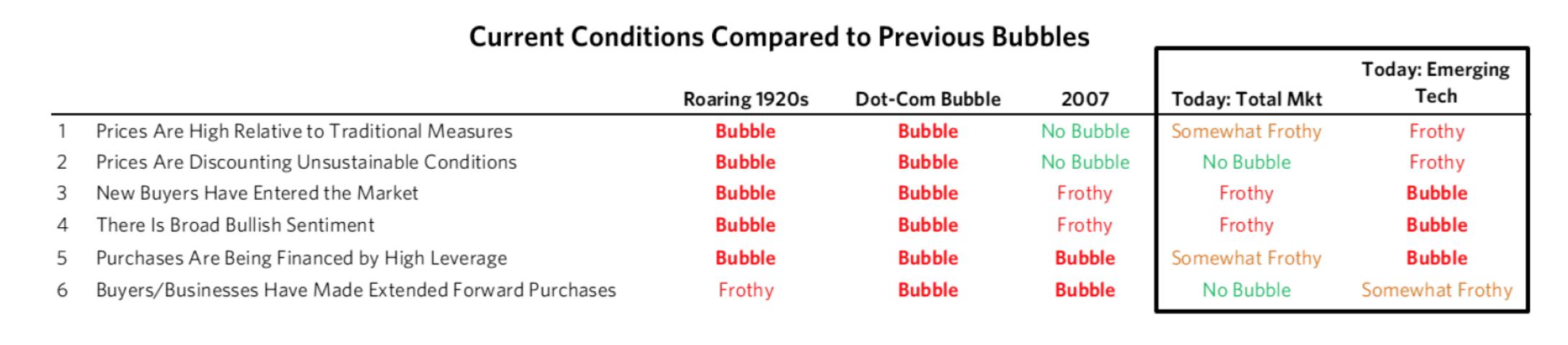 要怎么找可以上网赚钱的办法?达利欧谈美股市场泡沫:还没到历史最严重水平 利好非泡沫股