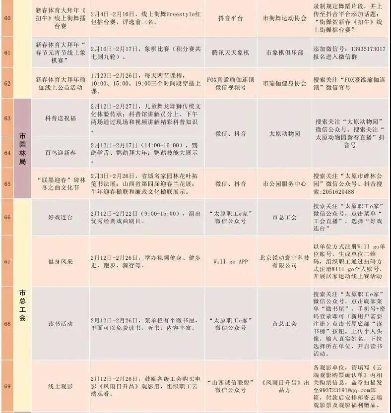 2021太原元宵节游玩超全攻略!内附线上线下节目表...  第44张
