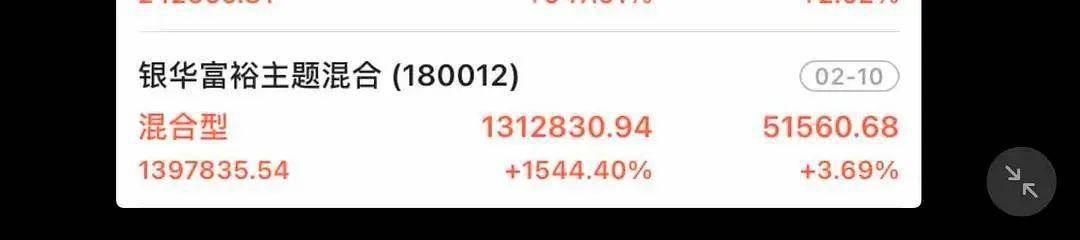 """买一只基金8.5万变139万,秘诀竟是""""忘了卖"""""""