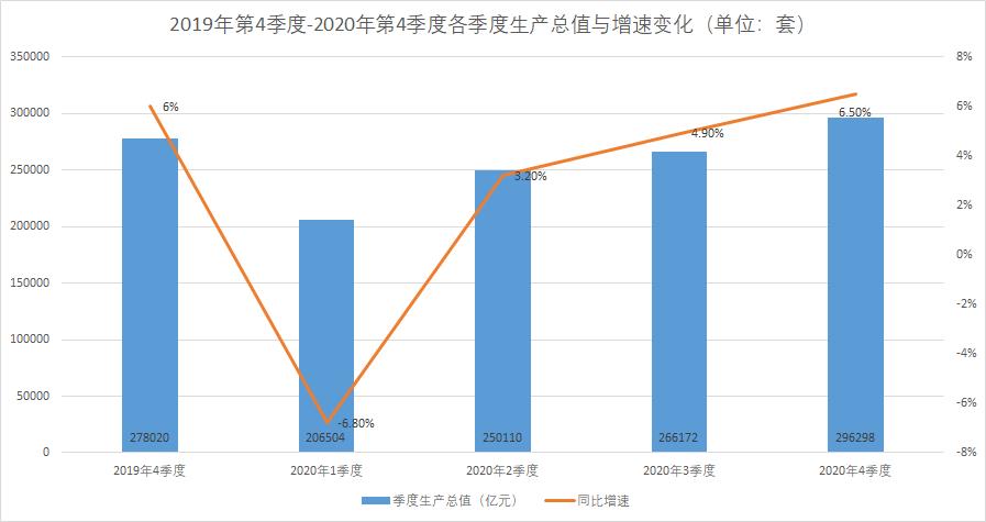 经济总量 贡献率_经济
