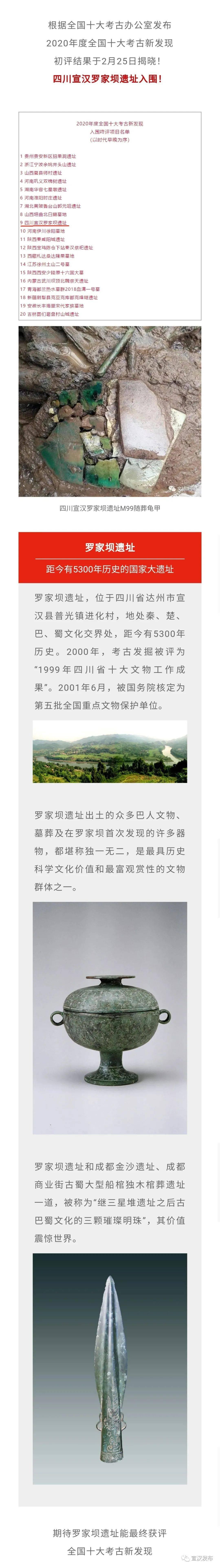 2020全国十大考古新发现初评揭晓,宣汉罗家坝遗址入围