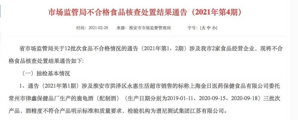 江苏淮安抽检,三批次鹿龟酒不合格,销售者被没收违法所得并罚款