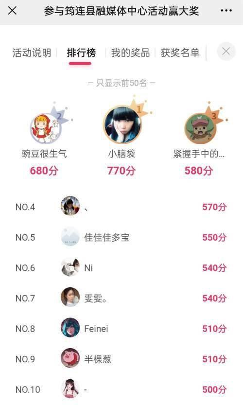 祁连县媒体中心元宵节由获奖者宣传
