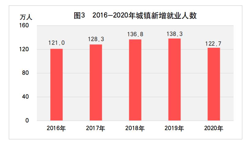 2020年山东gdp_2020年GDP山东特别是青岛济南是最没有水分的