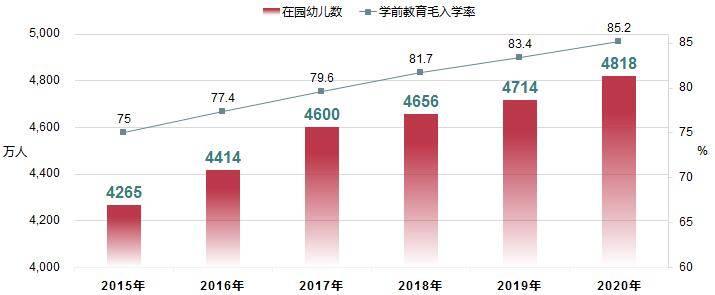 教育部:2020年全国高等教育毛入学率54.4% 图1