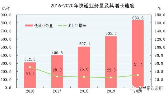 武汉和郑州gdp比较2020_浙江杭州与河南郑州的2020年一季度GDP出炉,两者成绩如何