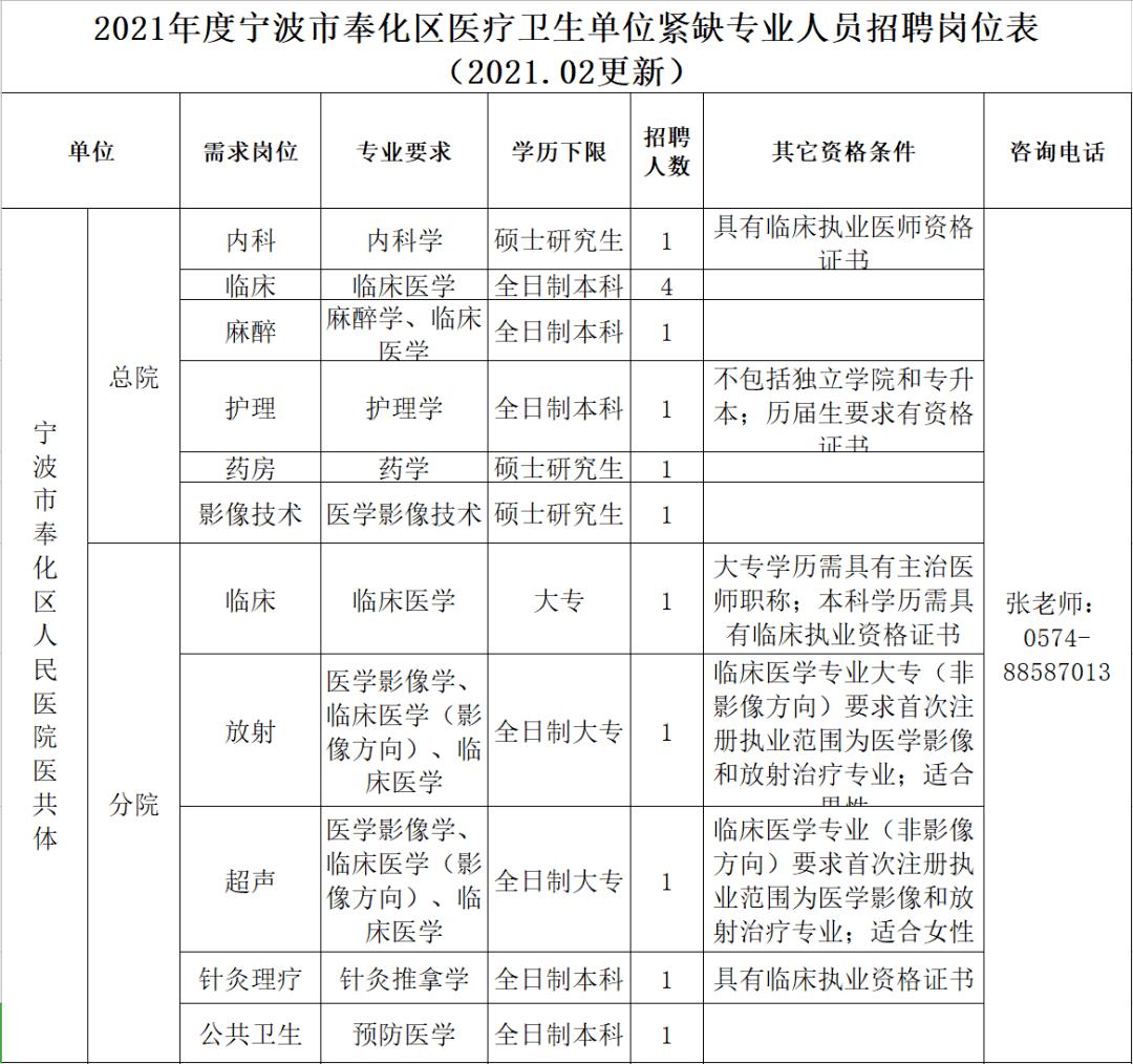 宁波市2021人口总数_2021宁波市风玫瑰图