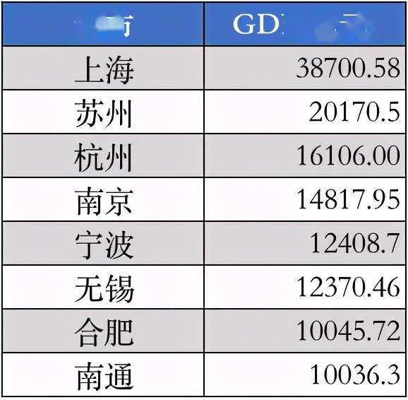 杭州各地区gdp_杭州西湖图片