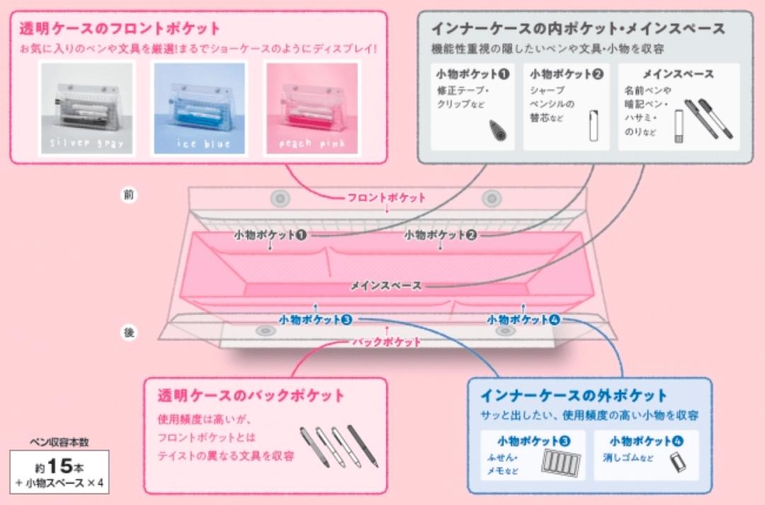 """2021日本""""变态""""文具大赏!不仅颜值高还实用!网友:神仙打架啊"""