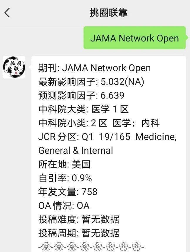 厉害了!JAMA旗下5分新刊,今年或将涨破8分!