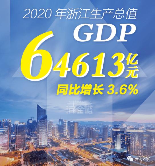 2020东阳市GDp_2020年东阳市国民经济和社会发展统计公报[1]