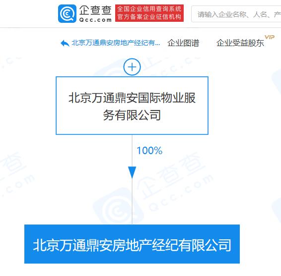 万通鼎安成立房地产经纪公司,持股100%