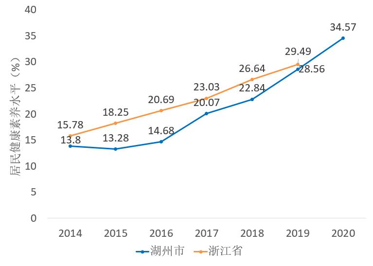株洲市各县人口排名2020_株洲市各医院的标志
