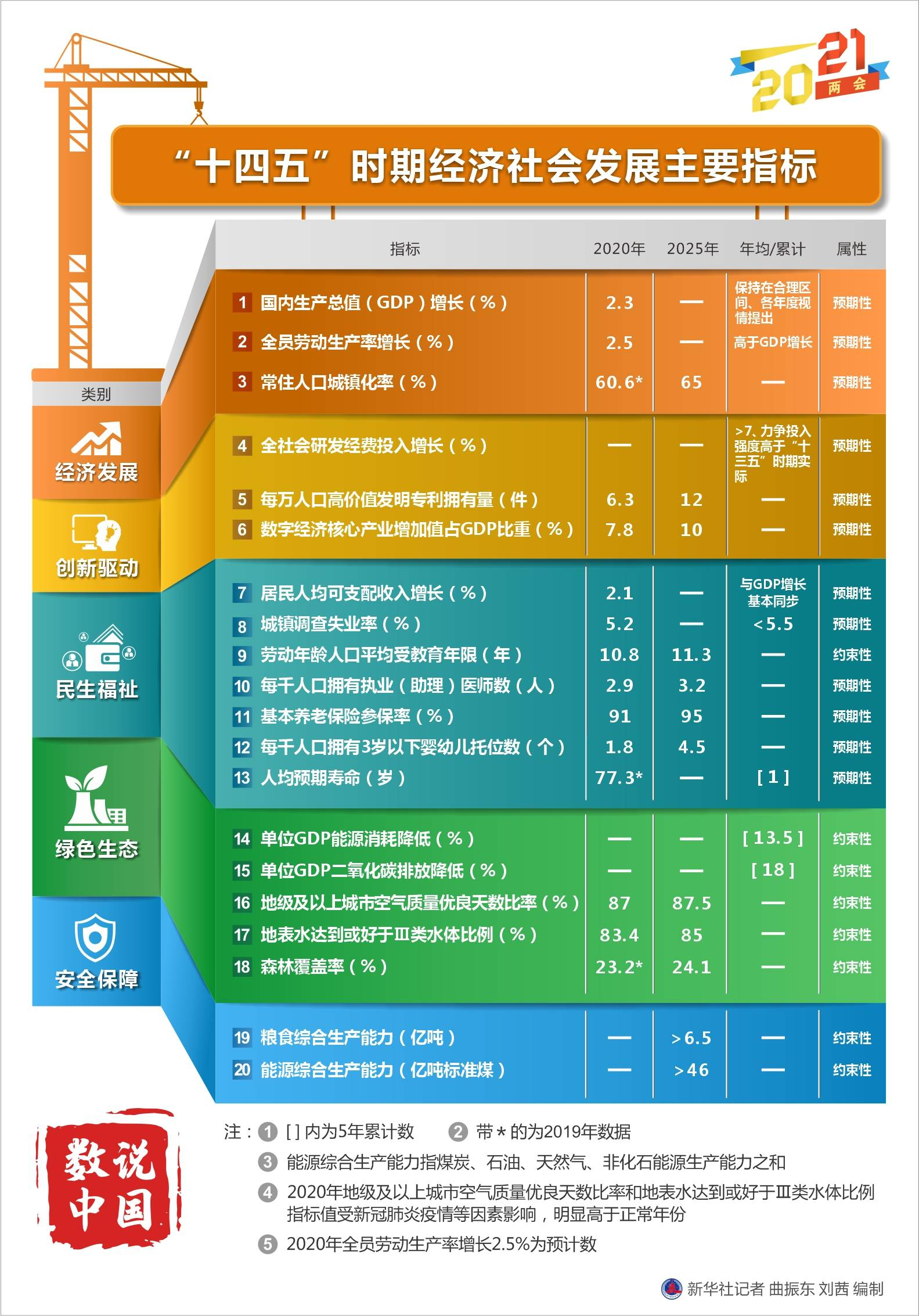80年代中国经济总量柱状图_固安近几年经济柱状图