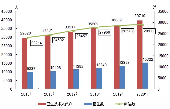 2021年嘉兴市gdp