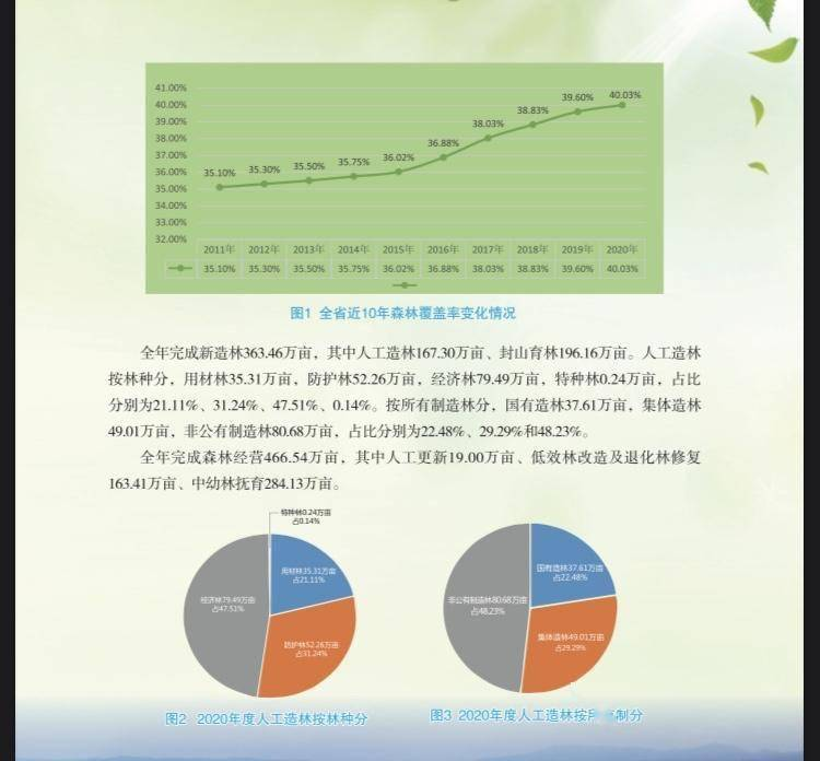 四川發布2020年國土綠化公報:人均公園綠地面積14.03平方米