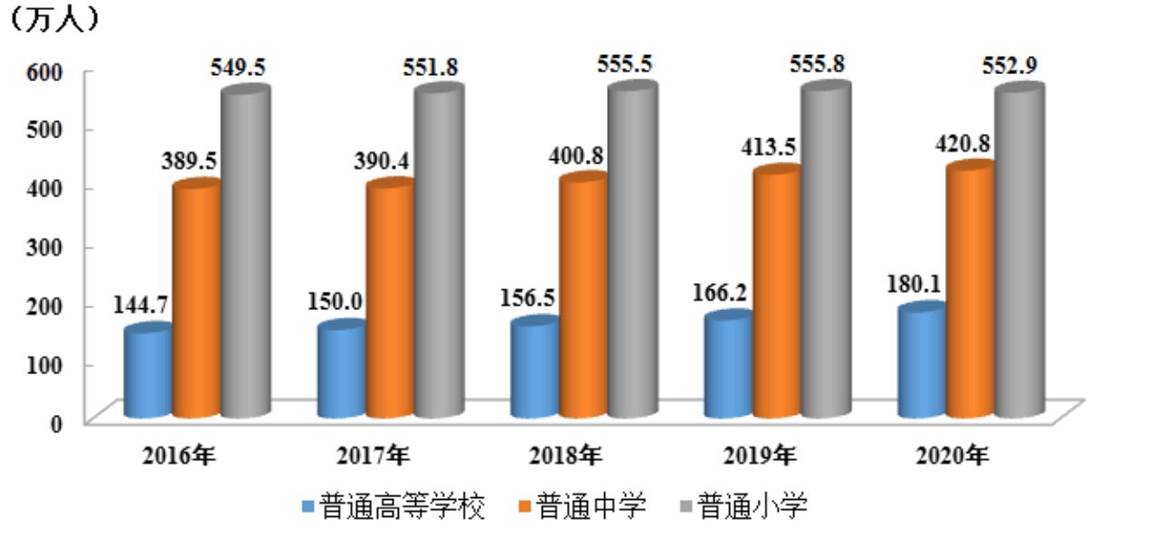 2020四川省经济总量_四川省地图