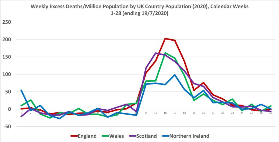 爱尔兰人口多少_一个好的移民国,究竟是什么样