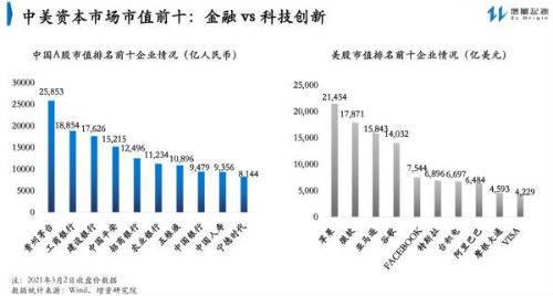 张奥平:未来15年,中国将迎来增量时代