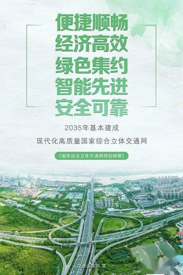 【专题宣传】《国家综合立体交通网规划纲要》宣传海报