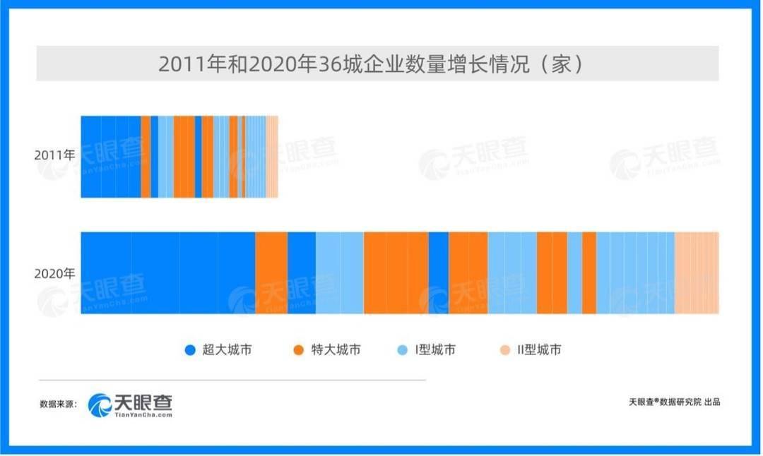 到2020年经济总量翻番_经济发展图片