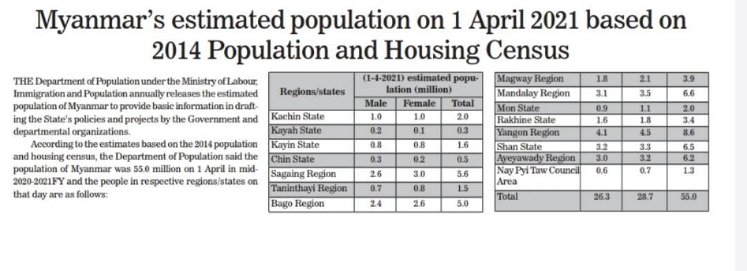 缅甸最新人口普查结果为5500万人,较去年增长42万人