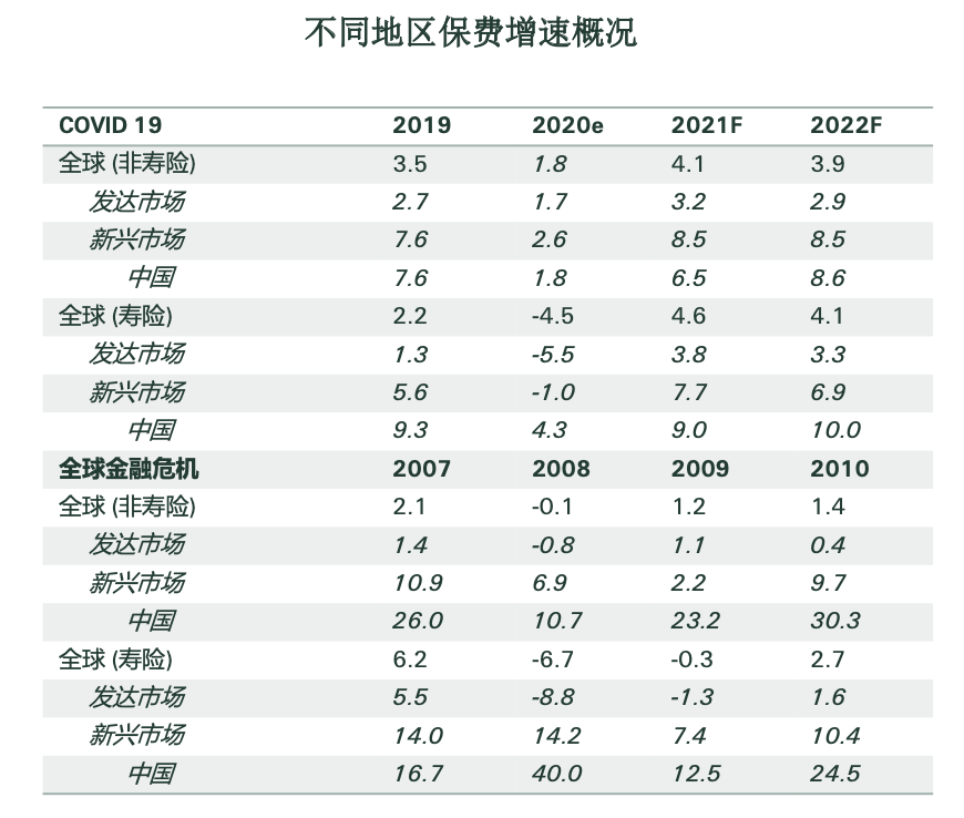 2021中国gdp折合美元_上半年中国GDP实际增长6.3 ,那转换成美元,增长率又是多少呢