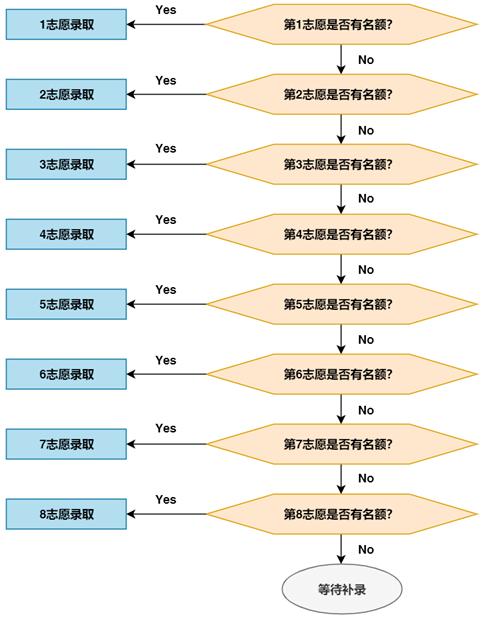 沐鸣平台总代-首页【1.1.0】