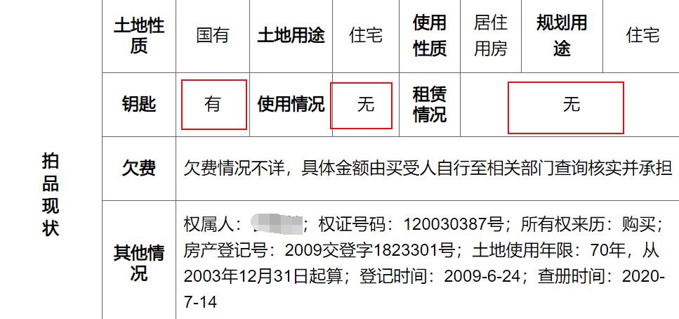 5.86万/㎡!买下黄埔花园法拍房,会站岗吗?