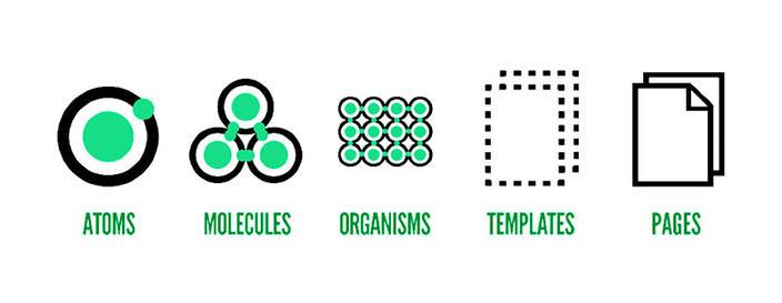 设计体系丨设计体系的涌现:适应组织的需要(一)
