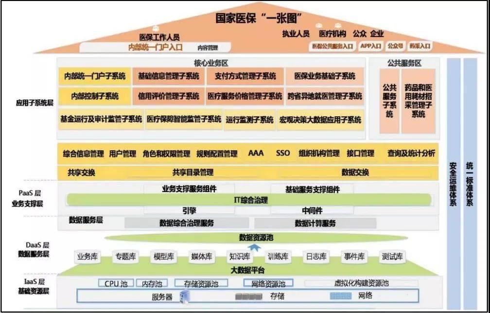 安徽省人口信息交流平台_琅琊区先锋网