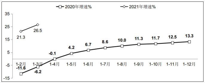一季度中国软件业务收入19030亿,同比增26.5%
