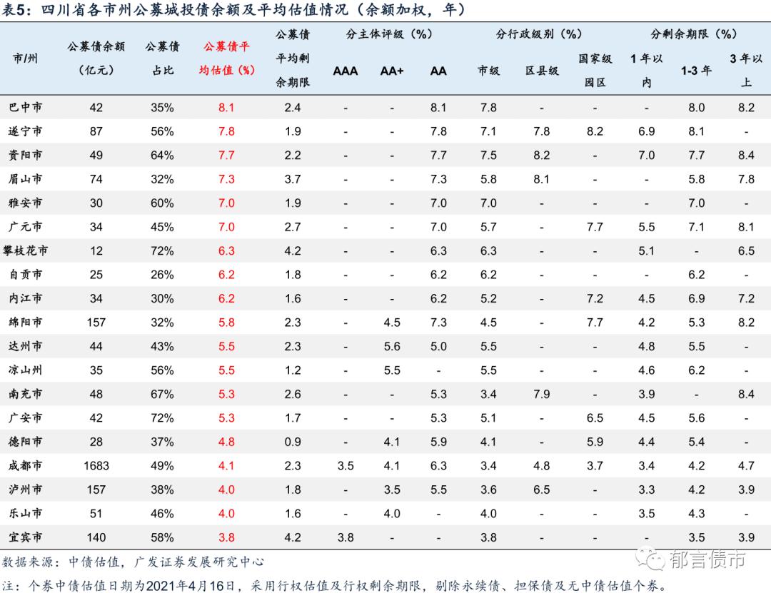 2020宜宾各区县gdp_宜宾市各区县GDP:翠屏区第一、江安县为最强县,屏山县垫底